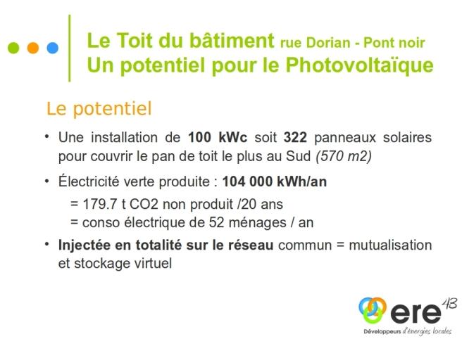 Présentation Projet PV Copropriété Dorian 2