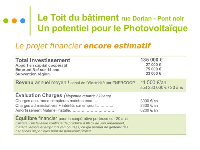 Présentation Projet PV Copropriété Dorian 5