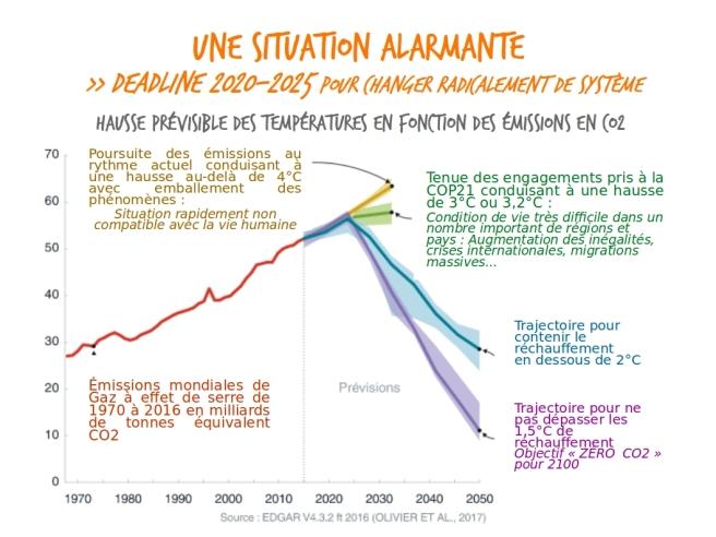 Diaporama Monnaie Transition Résilience 2